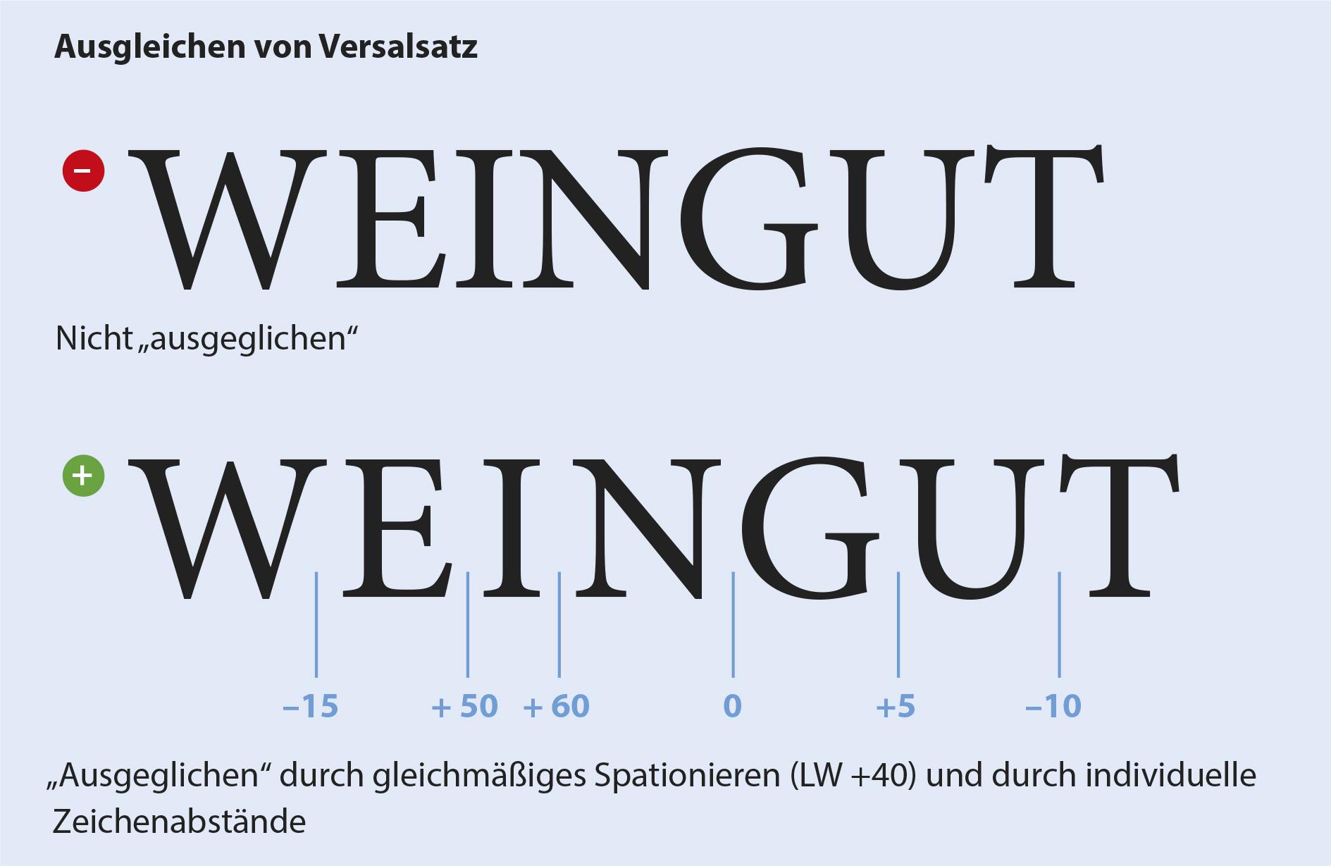 Bitte Abstand halten: Wort- und Zeichenabstände in Typografie und ...