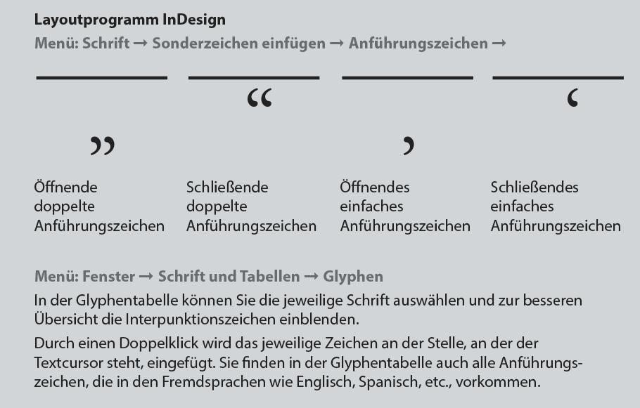Richtig Aufgeführt Anführungszeichen In Der Typografie
