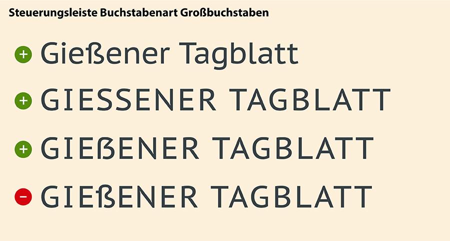 Richtung und falsch: Einsatz von ß, SS und Versal-Eszett in Schriften