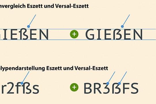 Oberlängenvergleich zwischen Eszett und Versal-Eszett