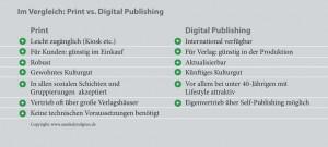 Unterschiede zwischen Print- und Screen-Publishings