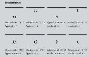 Anführungszeichen Tastatur Shortcuts