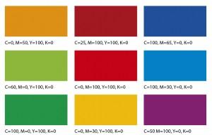 Beispiele von Farben im CMYK-Modus für die Druckproduktion in InDesign.