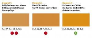 Farben konvertieren von RGB in CMYK in Adobe InDesign.