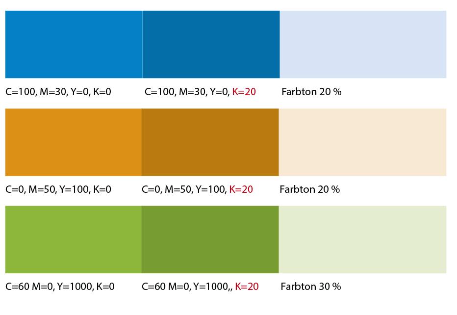 Beispiele von Farben im CMYK-Modus für den Druck in InDesign.