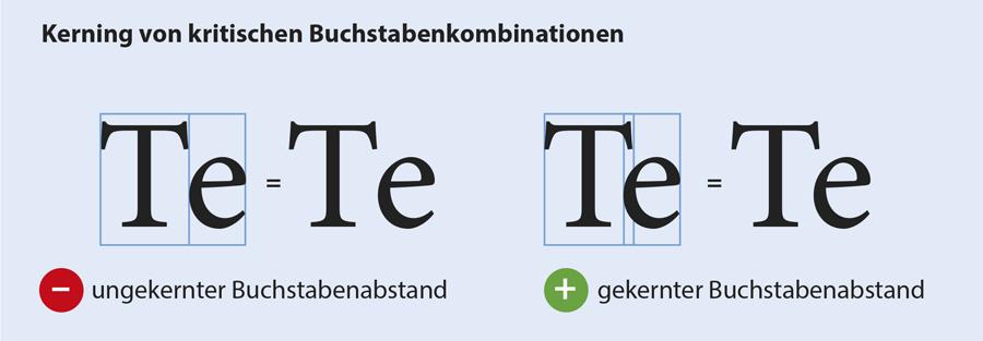 Kerning von kritischen Buchstaben in Typografie und Layout