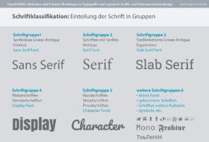 Praxisgerechte Schriftklassifikation in der Typografie